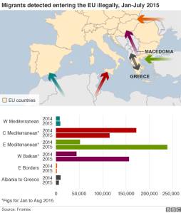 _85593736_migrant_routes_numbers_v5