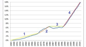 statistiques_fullsizerender-51-1200x660-600x330